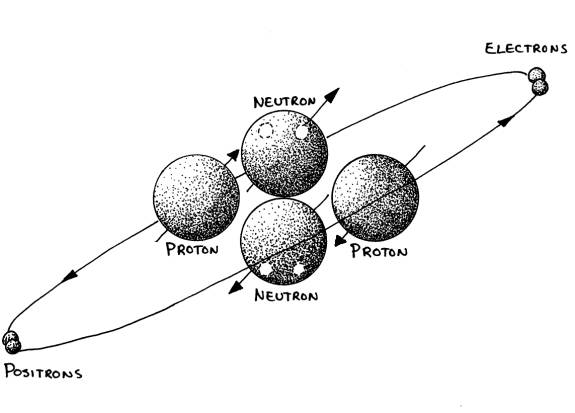 This new atom is called the noble gas, Helium. The unity rules were followed